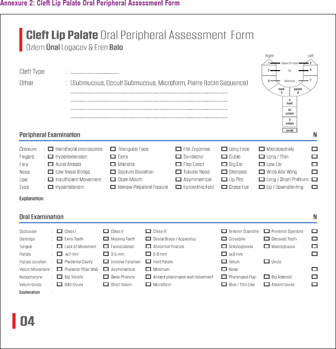 Cleft lip and palate assessment form: Medical history, oral